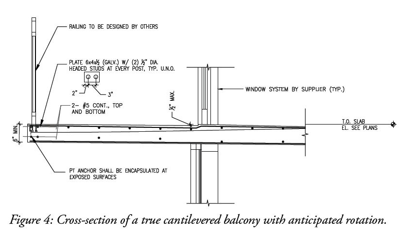Post-Tensioned Concrete Balcony Deflections | SK&A